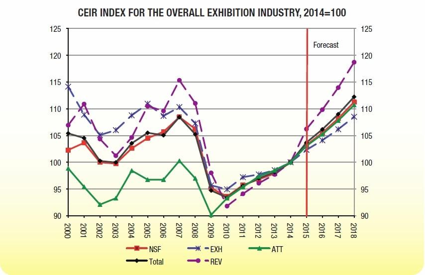 exhibition-industry-min
